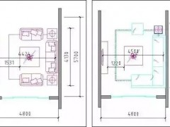 建工人:住宅设计必知的户型常用尺寸